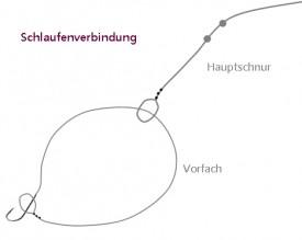 Schlaufenverbindung (Bild: B. Heitmann)