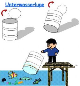 Unterwasserlupe (Bild: B. Heitmann)